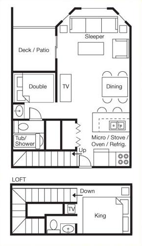 Spinnaker Loft Suite